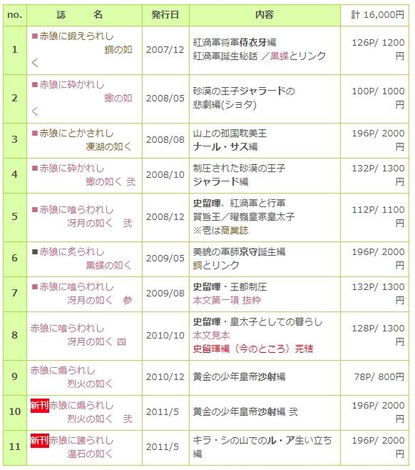 f:id:amakawawaka:20180311150858j:plain