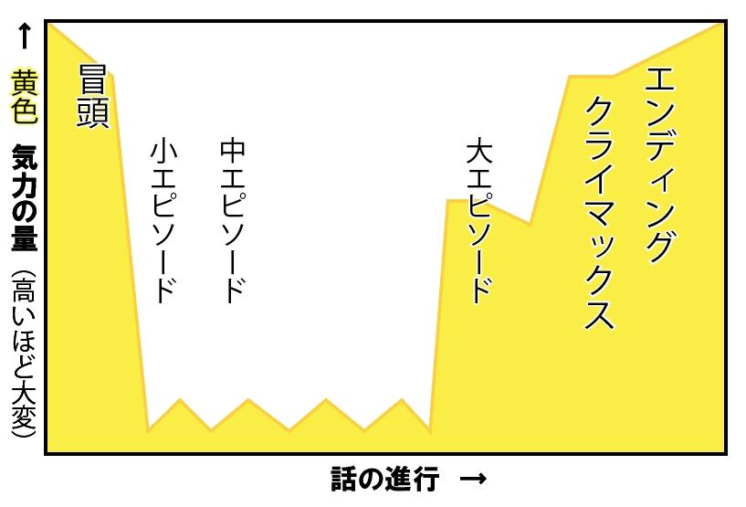 f:id:amakawawaka:20180318094835j:plain