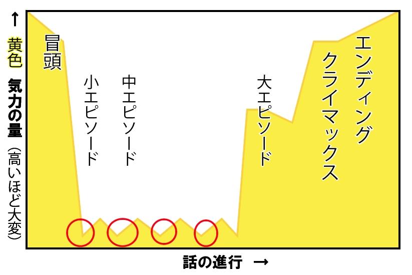 f:id:amakawawaka:20180318094839j:plain