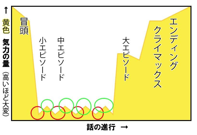 f:id:amakawawaka:20180318094842j:plain