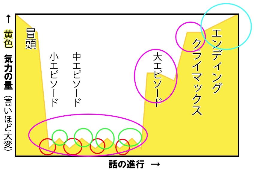 f:id:amakawawaka:20180318094848j:plain
