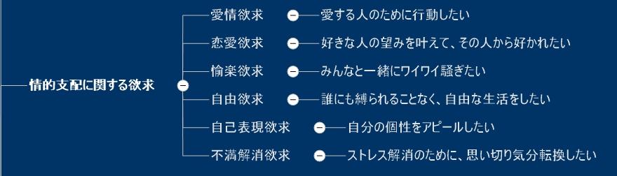 f:id:amakawawaka:20180422093318j:plain