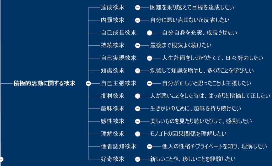 f:id:amakawawaka:20180422093321j:plain