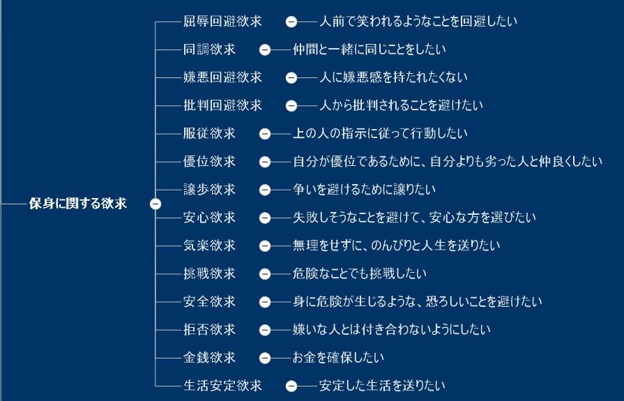 f:id:amakawawaka:20180422093328j:plain