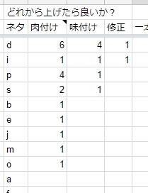 f:id:amakawawaka:20180501051906j:plain