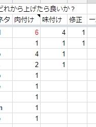 f:id:amakawawaka:20180501052143j:plain
