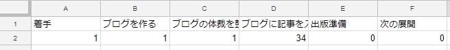 f:id:amakawawaka:20180501054130j:plain