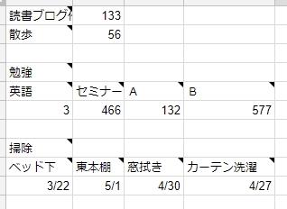f:id:amakawawaka:20180501054826j:plain