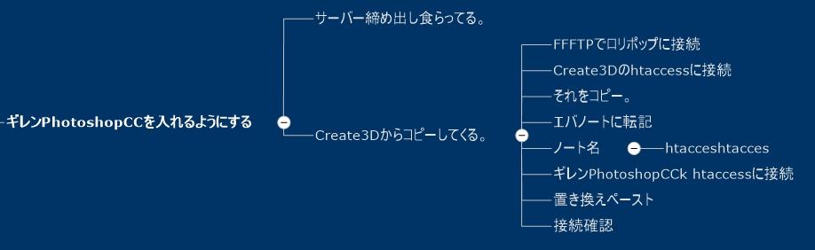 f:id:amakawawaka:20180503064138j:plain