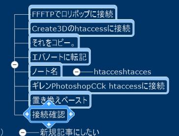 f:id:amakawawaka:20180503083427j:plain