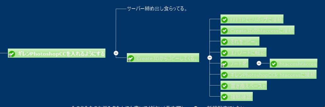 f:id:amakawawaka:20180503083449j:plain