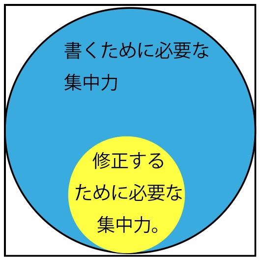 f:id:amakawawaka:20180520101549j:plain