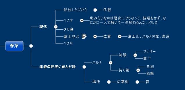 f:id:amakawawaka:20180608074720j:plain