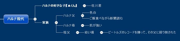 f:id:amakawawaka:20180608074727j:plain