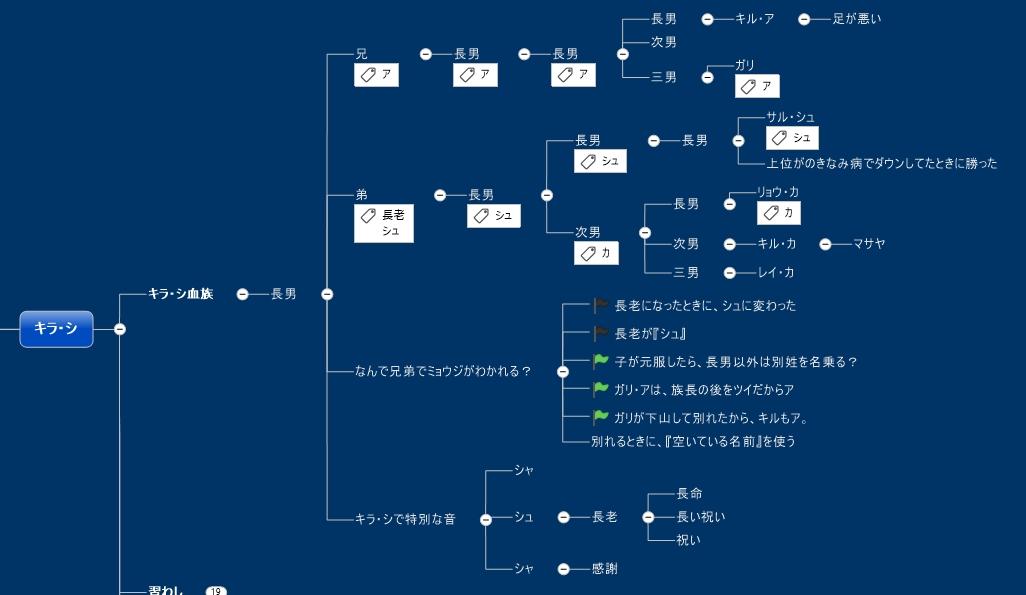 f:id:amakawawaka:20180608084949j:plain