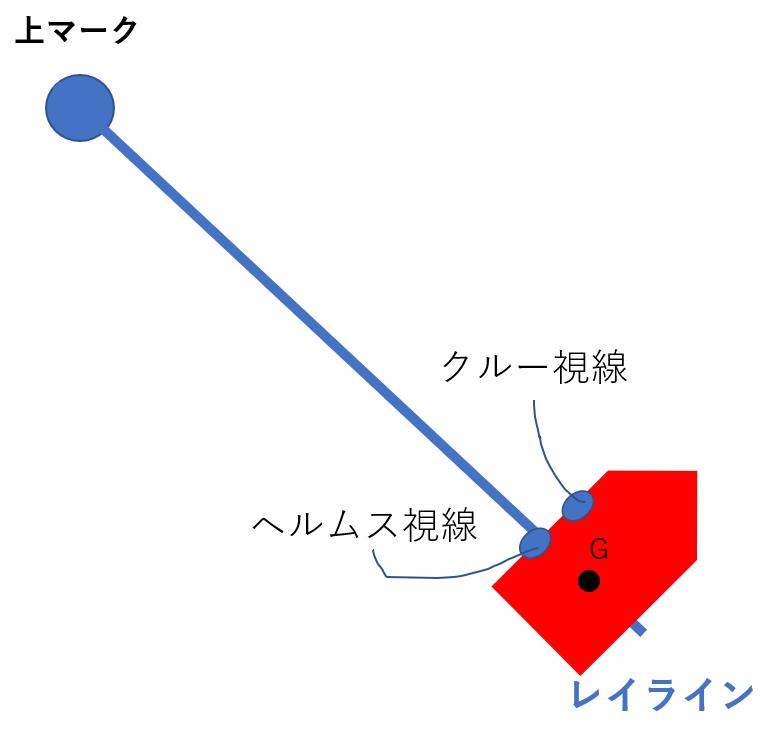 f:id:amakazeryu:20190504111215p:plain