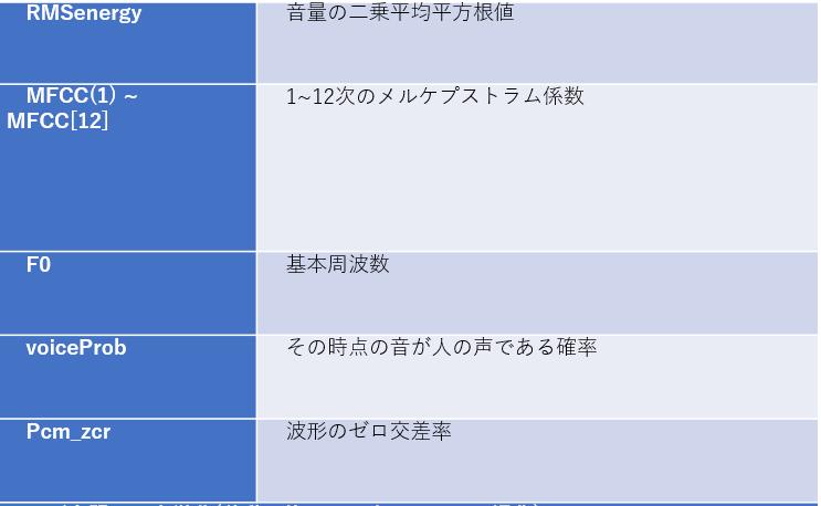 f:id:amakazeryu:20190622185726p:plain