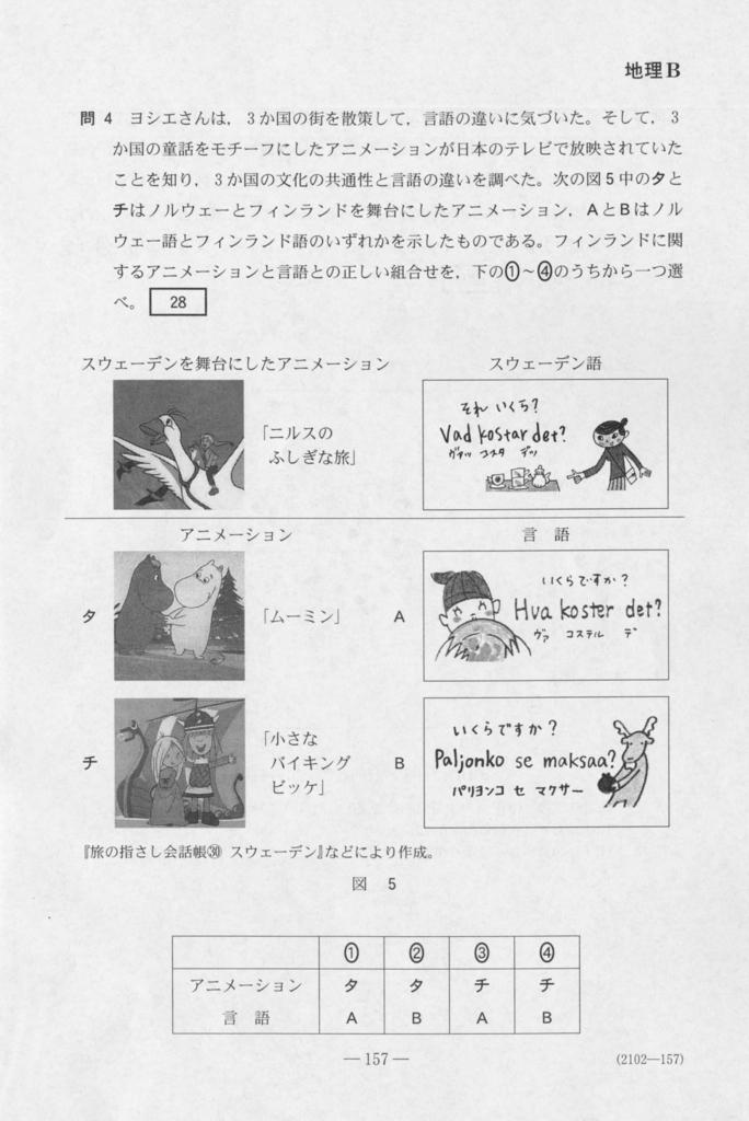f:id:amamako:20180115221317j:plain
