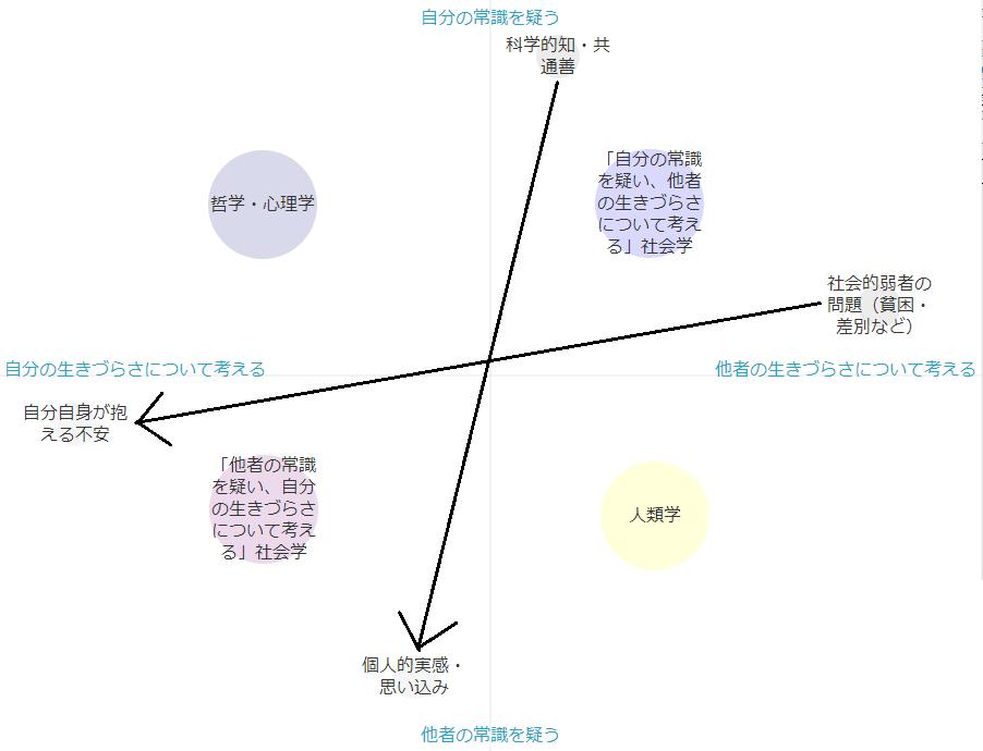 f:id:amamako:20200718053954p:plain