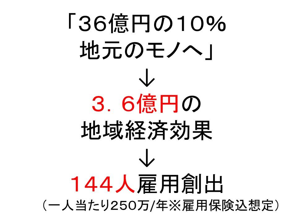 f:id:amamicsa:20161030232146j:plain