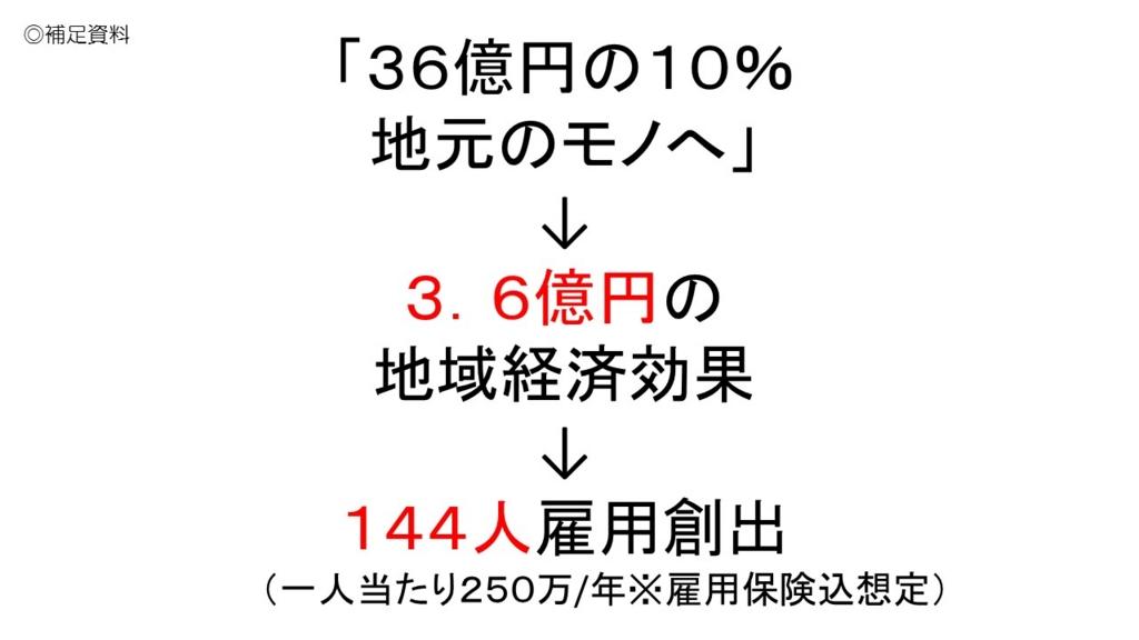 f:id:amamicsa:20161206131225j:plain