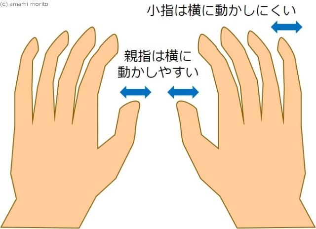 f:id:amamimori:20180630174548j:plain