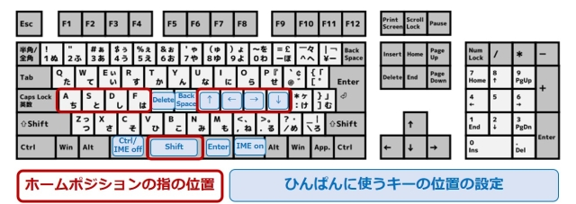 f:id:amamimori:20180630224415j:plain