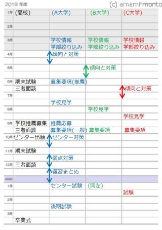 f:id:amamimori:20181013102022j:plain