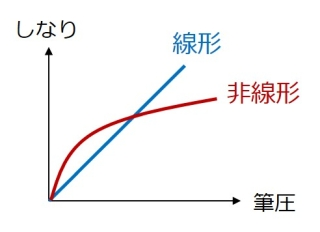 f:id:amamimori:20181013165812j:plain