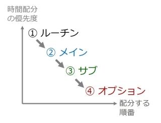 f:id:amamimori:20181020124243j:plain