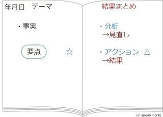 f:id:amamimori:20181117164245j:plain