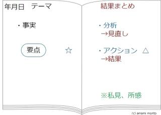f:id:amamimori:20181117164349j:plain