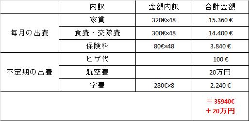 f:id:amamiya9901:20161031000358p:plain