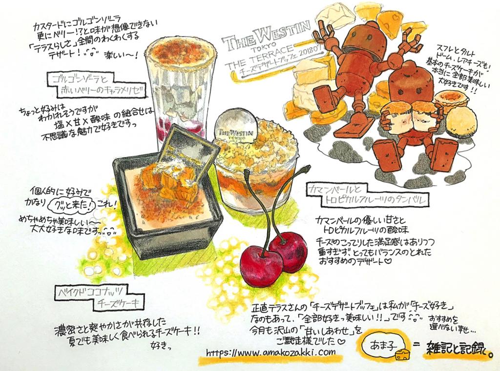 ウェスティンホテル東京「ザ・テラス」チーズデザートブッフェでお気に入りだったデザートのイラスト