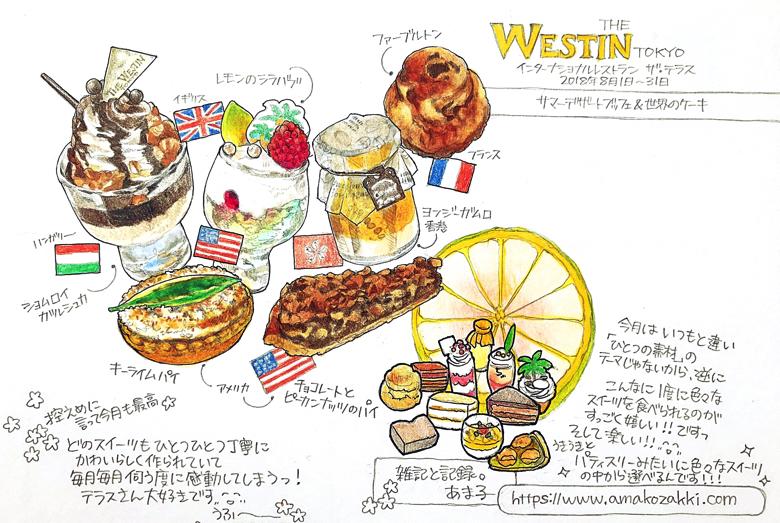 ウェスティンホテル東京「ザ・テラス」お気に入りだったデザートのイラスト