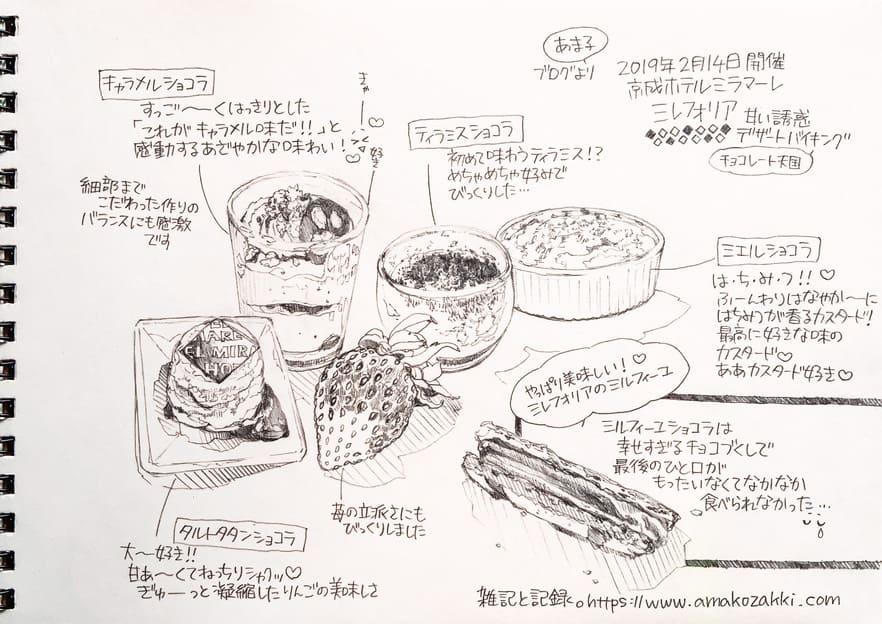 京成ホテルミラマーレ ミレフォリア デザートバイキング 2019年2月14日 美味しかったお気に入りのスイーツを描いたイラスト