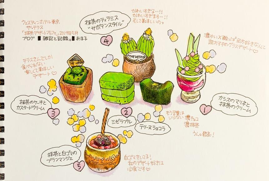 ウェスティンホテル東京 ザ・テラス 抹茶デザートブッフェ2019年5月の私のお気に入りデザートをイラストに描いてみました