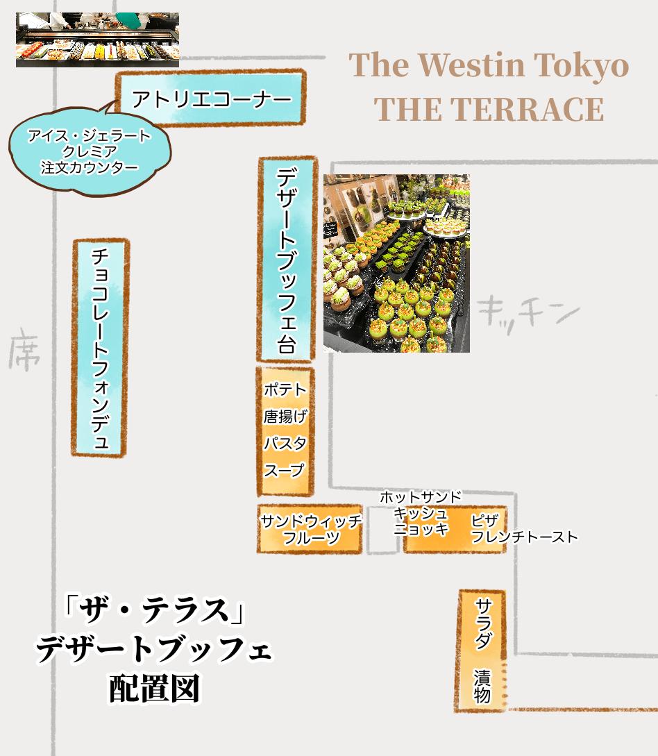 ウェスティンホテル東京 「ザ・テラス」平日限定デザートブッフェ台配置図
