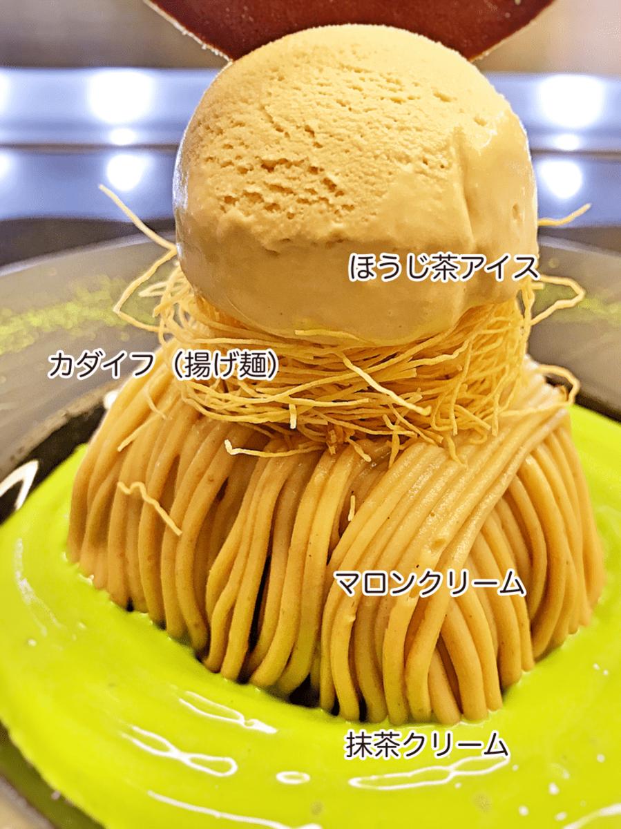 鎧塚俊彦カウンターデザート「浮島」の構成と写真