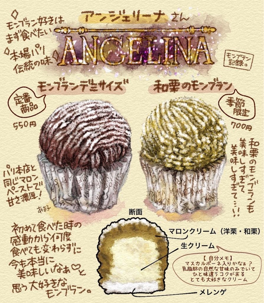 アンジェリーナの定番『モンブランデミサイズ』と季節限定『和栗のモンブラン』