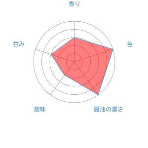 f:id:amanatsu0312:20190227161548p:plain