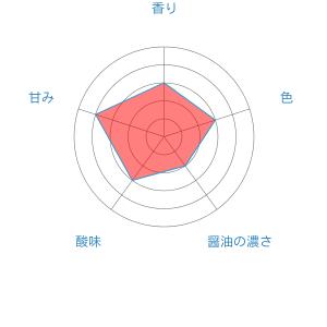 f:id:amanatsu0312:20190227161816p:plain