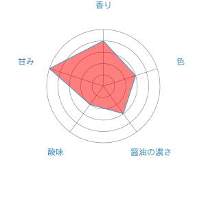 f:id:amanatsu0312:20190227162325p:plain