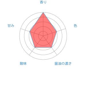 f:id:amanatsu0312:20190227163251p:plain