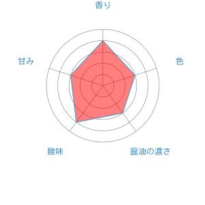 f:id:amanatsu0312:20190227164012p:plain