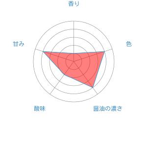 f:id:amanatsu0312:20190227164416p:plain