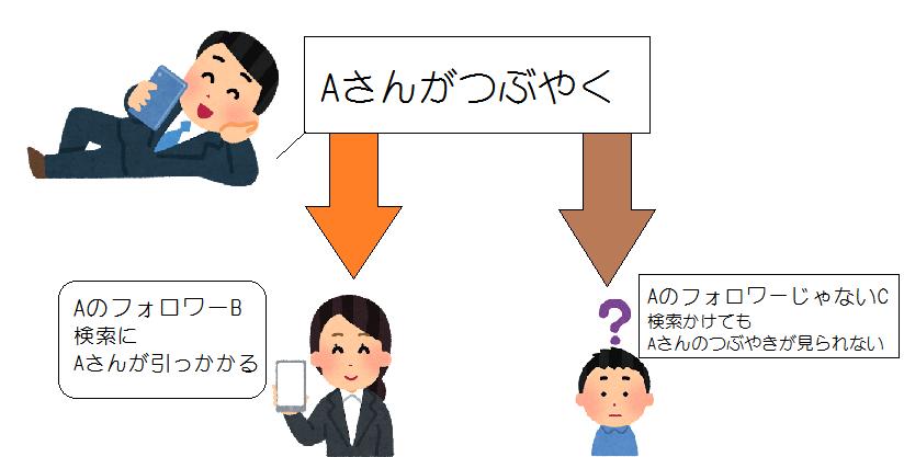 f:id:amanatsu0312:20190712104353p:plain
