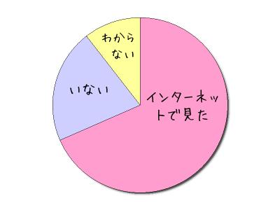 f:id:amanatsu0312:20190805150136p:plain