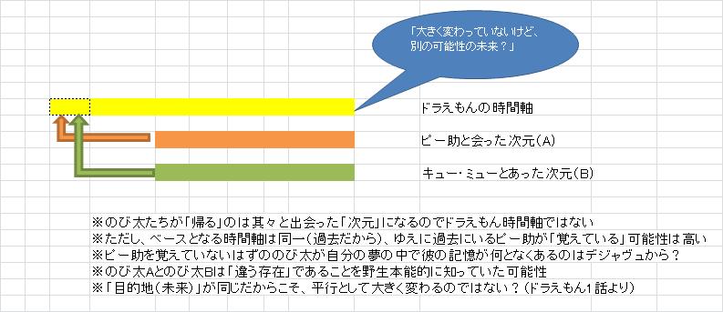 f:id:amanatsu0312:20200813111339p:plain
