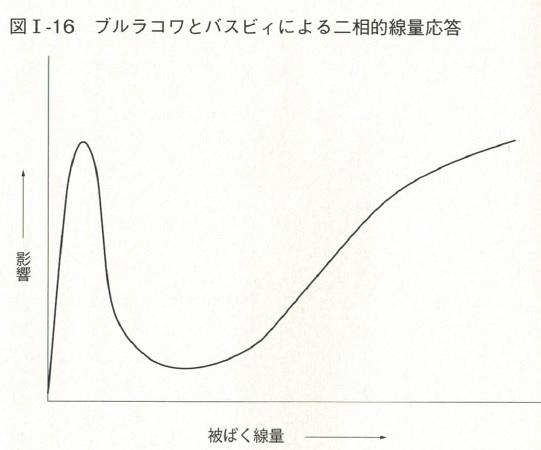 f:id:amano_kuninobu:20180113201234j:plain